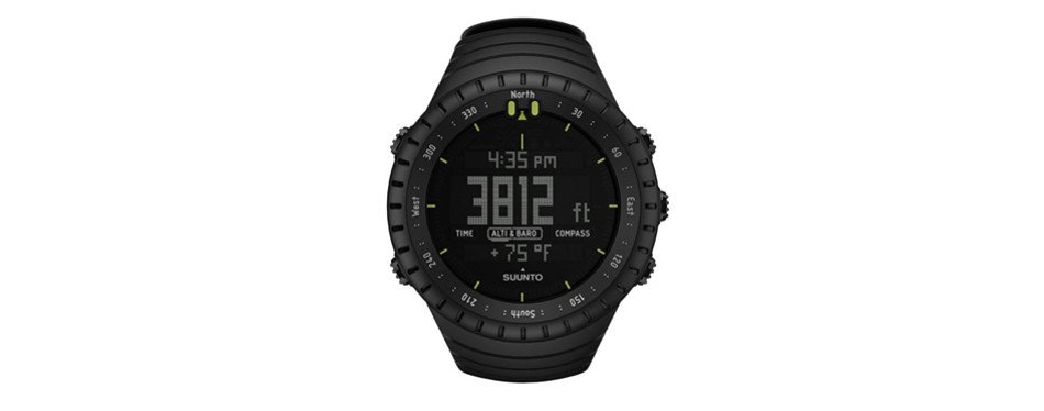 The Best Compass Watch In 2019