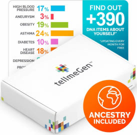 The 6 Best Ancestry DNA Tests 2020