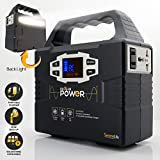 Top 10 Best Power Source With Smart Jumps 2020