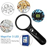 Top 10 Best Magnifier For Canons 2020