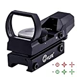 Top 10 Best Dot Sight With Weavers 2020