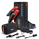 Top 10 Best Battery Jump Starter With Air Compressors 2020