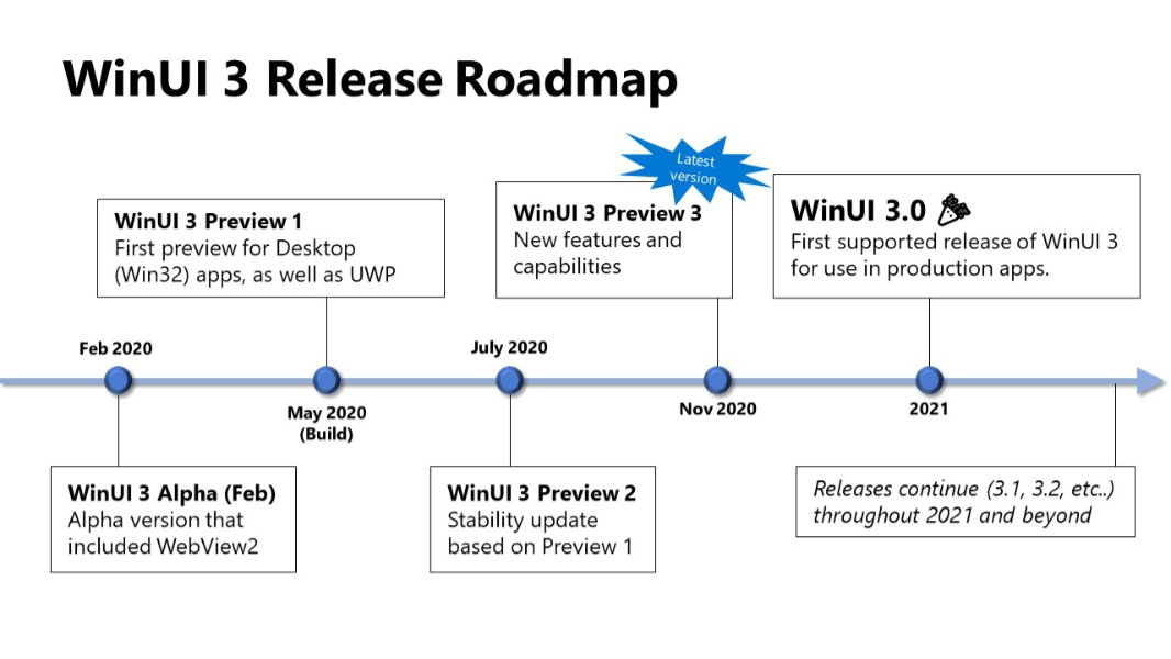 WinUI 3.0 Preview 3 is Now Available