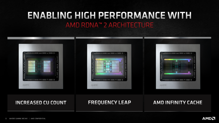 AMD Radeon RX 6000M Mobility GPUs With Sub-100W TGPs Detailed, Based on Navi 23 and Navi 24
